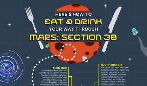 Here's How To Eat & Drink Your Way Through Mars: Section 38