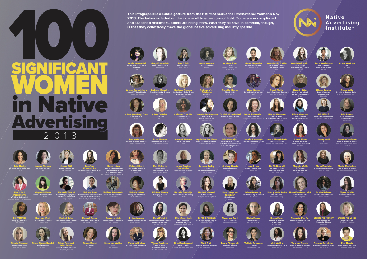 Named One Of 100 Significant Women In Native Advertising 2018